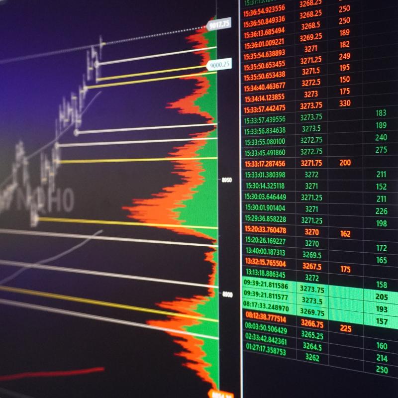 TickerExplorer Online Trading Platform volume profile